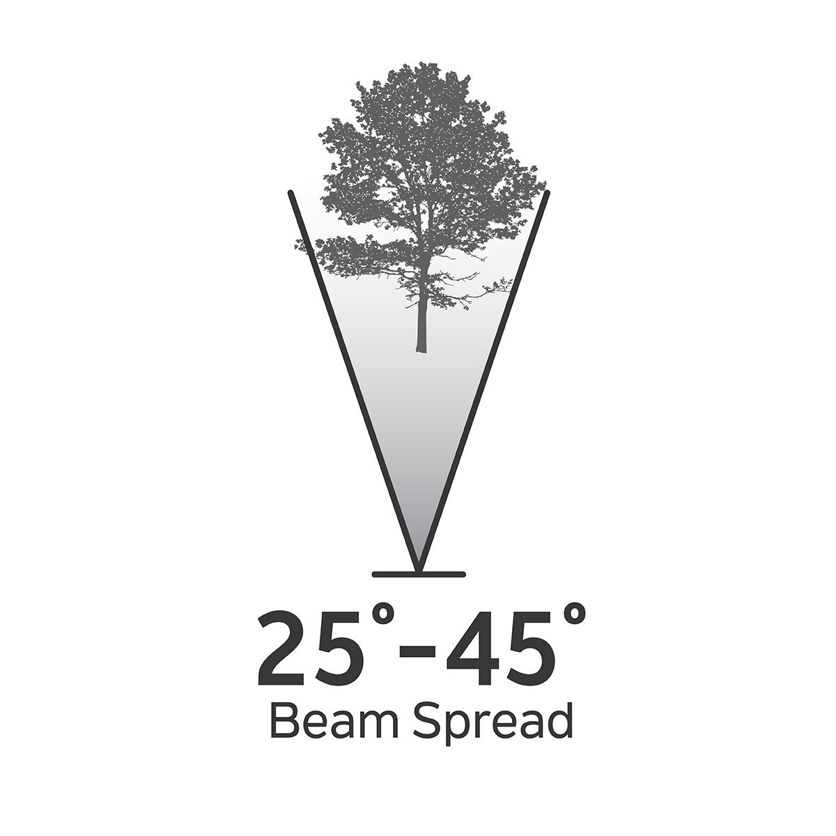 25 -35 Degree Beam Spread for Landscape Design Tips
